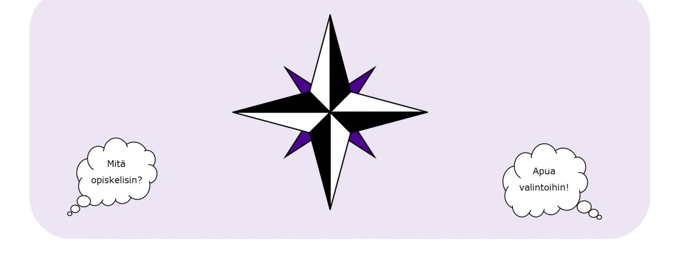 Opintosuunnistuksen logo