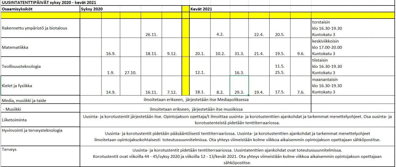 TAMK uusintatenttipäivät 2020-2021